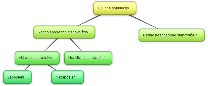 kako izgleda mapa uma