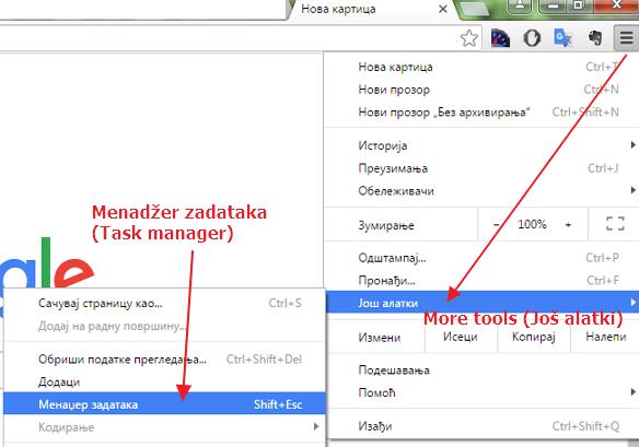 menadzer zadataka u google chrome