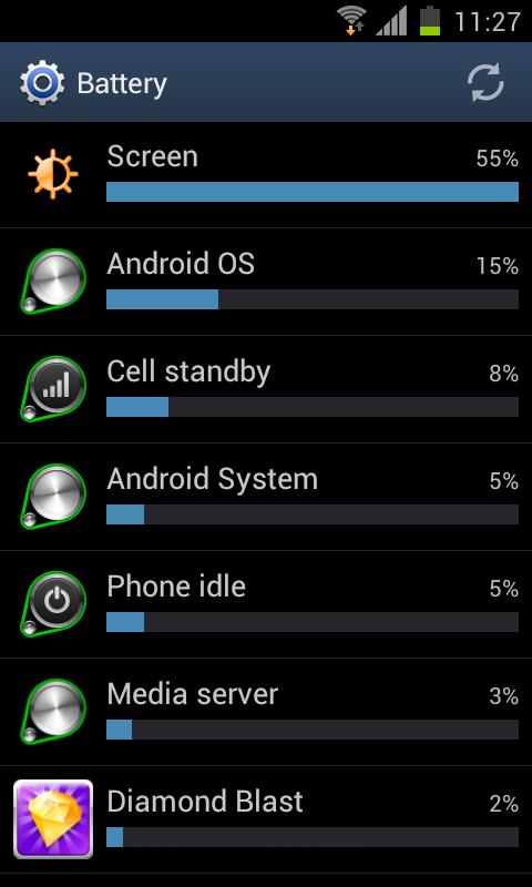 Kako da se baterija na Android telefonu manje troši?