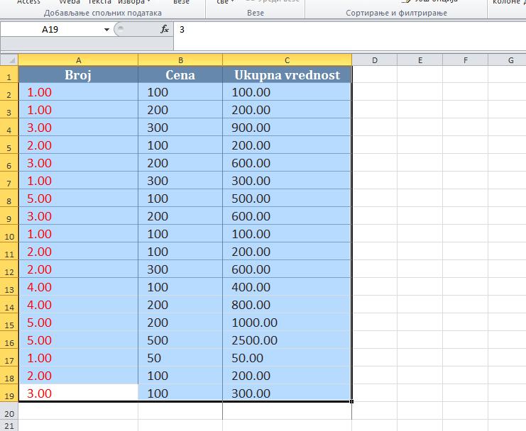 Uputstvo za sortiranje i filtriranje podataka u Excel-u