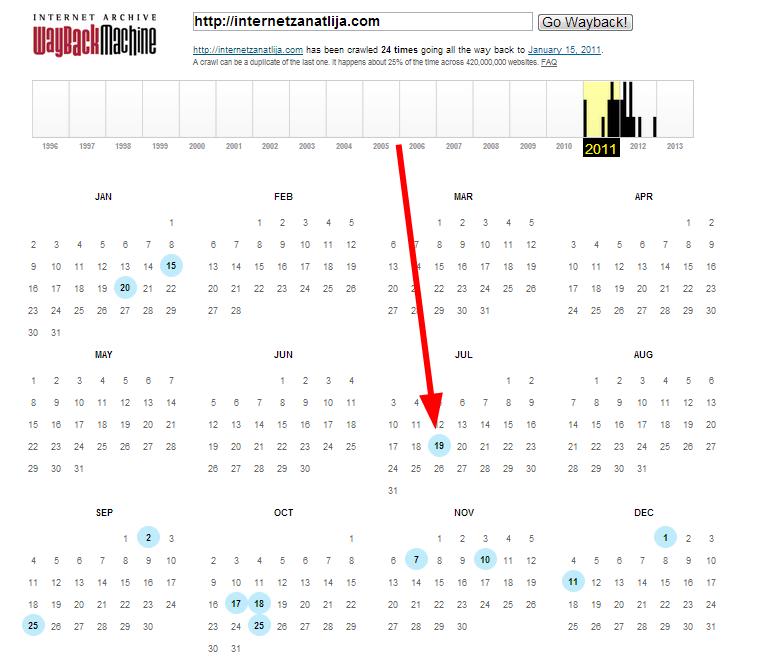 mesec arhiviranja sajta archive.org