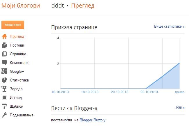 bloger sajt