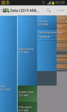 DiskUsage – vizuelna analiza iskorišćenosti memorije na android uređajima