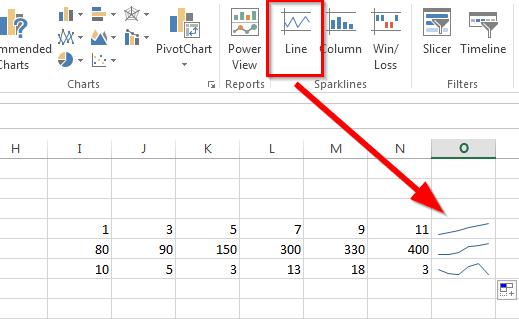 Kako prikazati i analizirati trendove u Excelu?