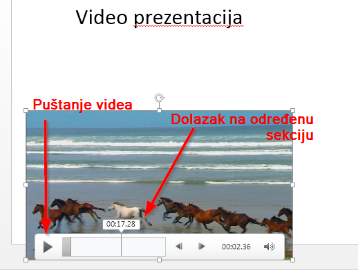 video obrada powerpoint prezentacija