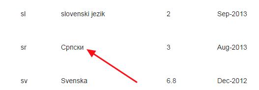srpski jezik vikipedija