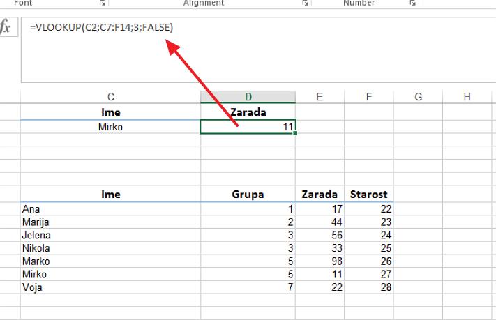 vlookup primer funkcije
