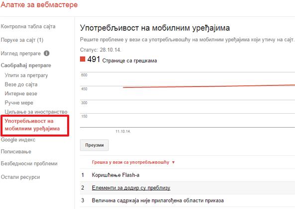 izgled sajta na mobilnim uredjajima