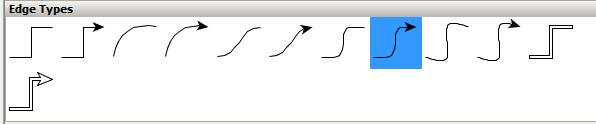 linije u dijagramu