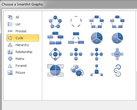 odabir smartart grafike
