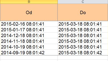datum i vreme u excelu