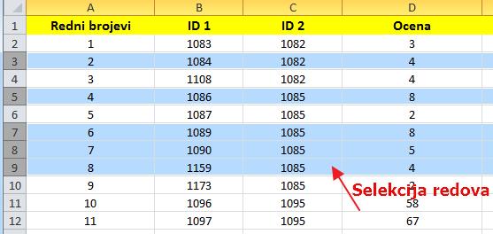 Kako da sakrijete i otkrijete redove i kolone u Excelu?