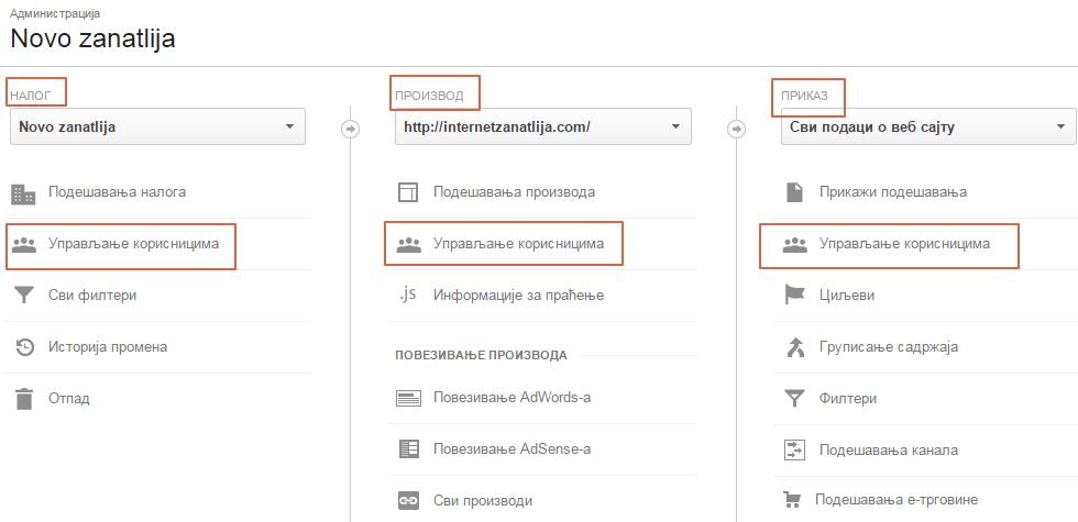upravljanje korisnicima u gugl analitici