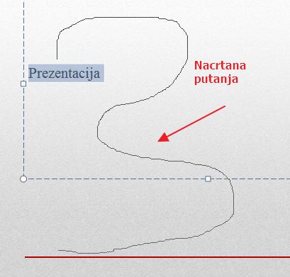 nacrtana putanja