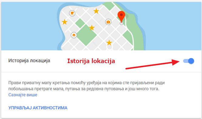 prati-istoriju-lokacija