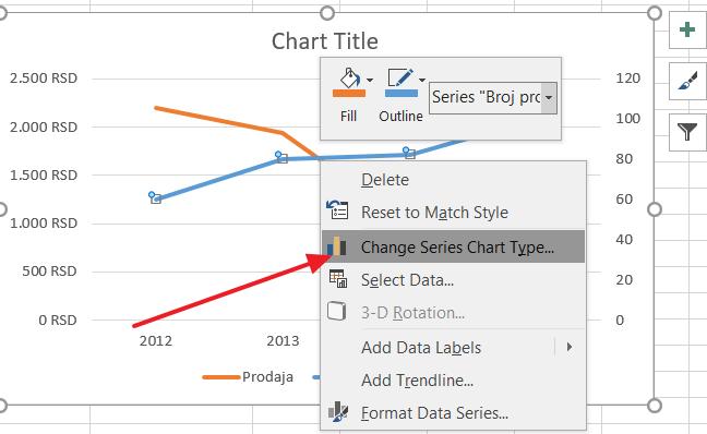 promeni-grupu-podataka