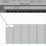 Kako praviti imenovane opsege u Excelu?